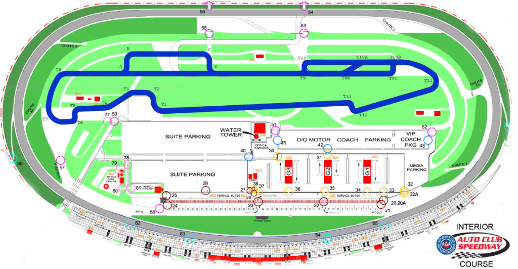 auto-club-speedway-pds-track